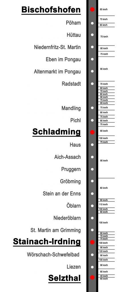 Main1_Ennstalbahn
