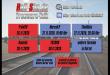 Übersicht zum Rail-Sim.de Freeware-Talk